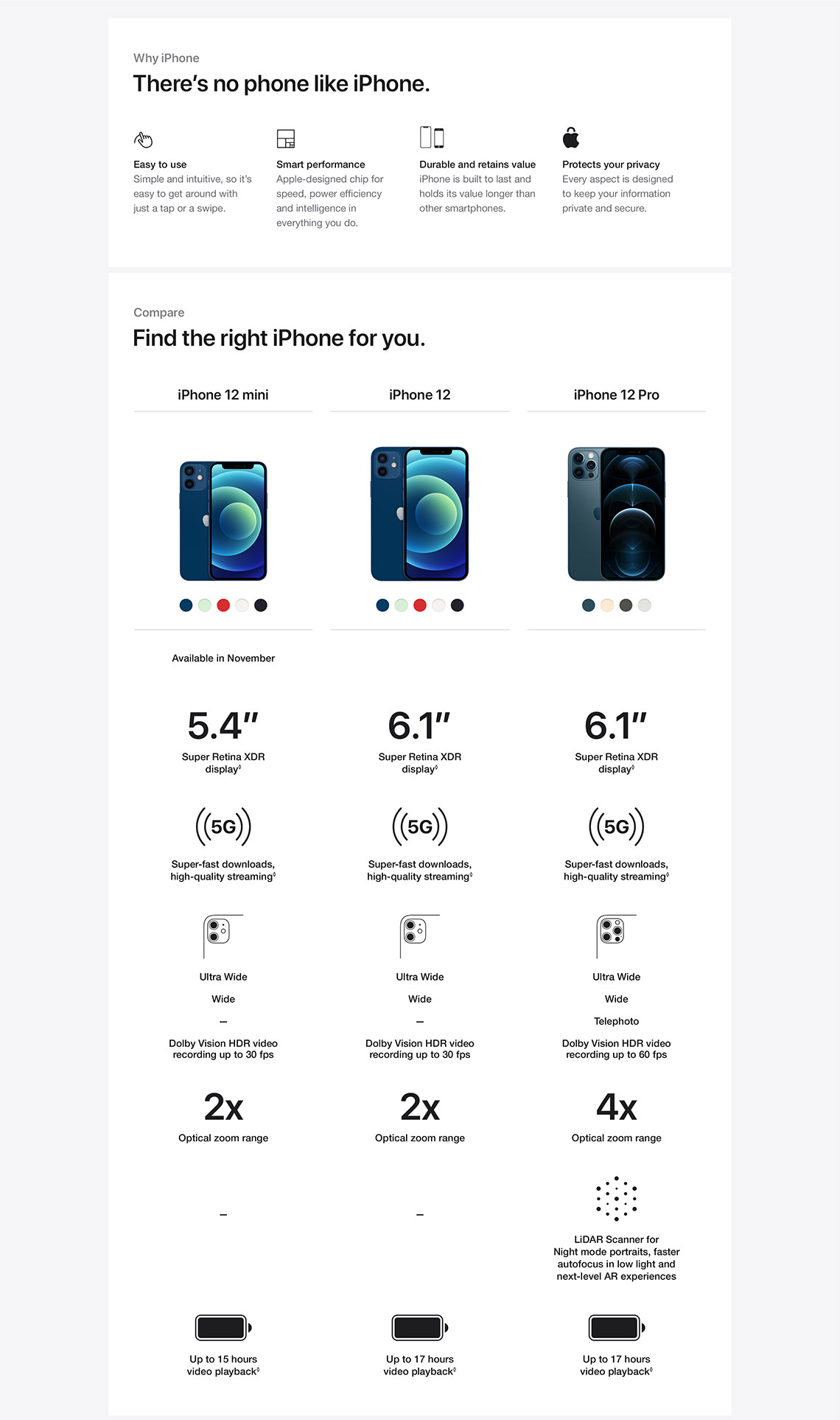 apple iphone 12 comparison