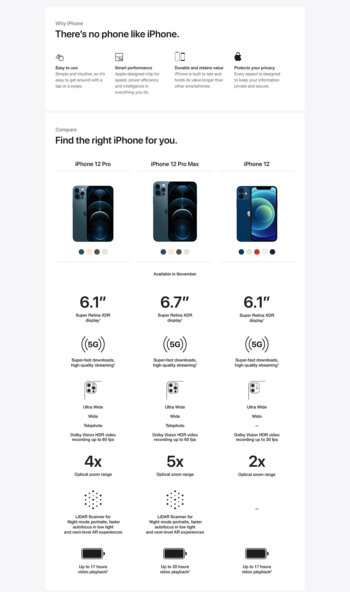 apple iphone 12 pro max comparison