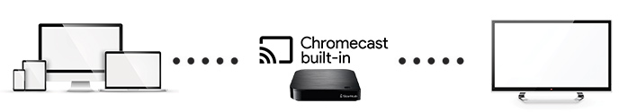 chromecast built-in
